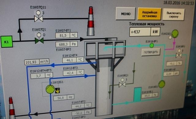 Аеропорт Бориспіль впроваджує енергоефективні технології