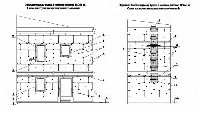 Українські науковці працюють над розробкою типових проектів термомодернізації багатоповерхівок