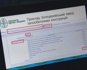 Приклад роботи сайту про стан забруднення довкілля в Україні