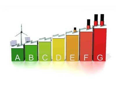 Держенергоефективності проводить дослідження щодо ефективності використання коштів по програмі «теплих» кредитів
