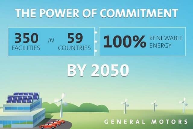 Компанія General Motors планує повністю перейти на ВДЕ до 2050 року