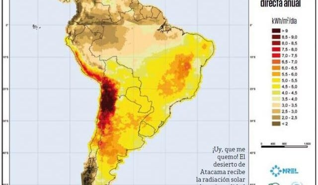 В Чилі зафіксована рекордно низька ціна на сонячну енергію – вдвічі нижча за вугільну