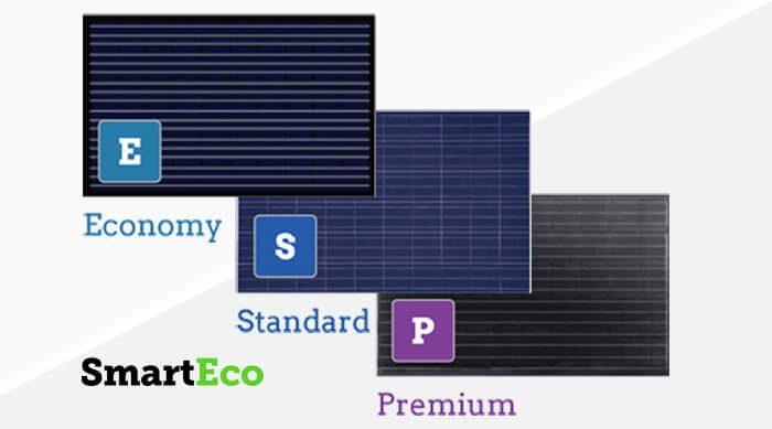 Класи сонячних панелей