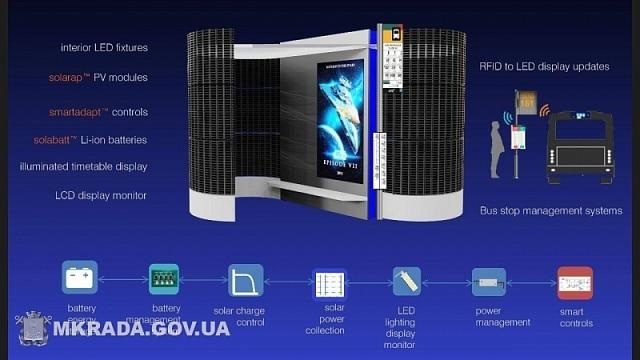 У Миколаєві мають намір встановити зупинки з сонячними батареями та підігрівом