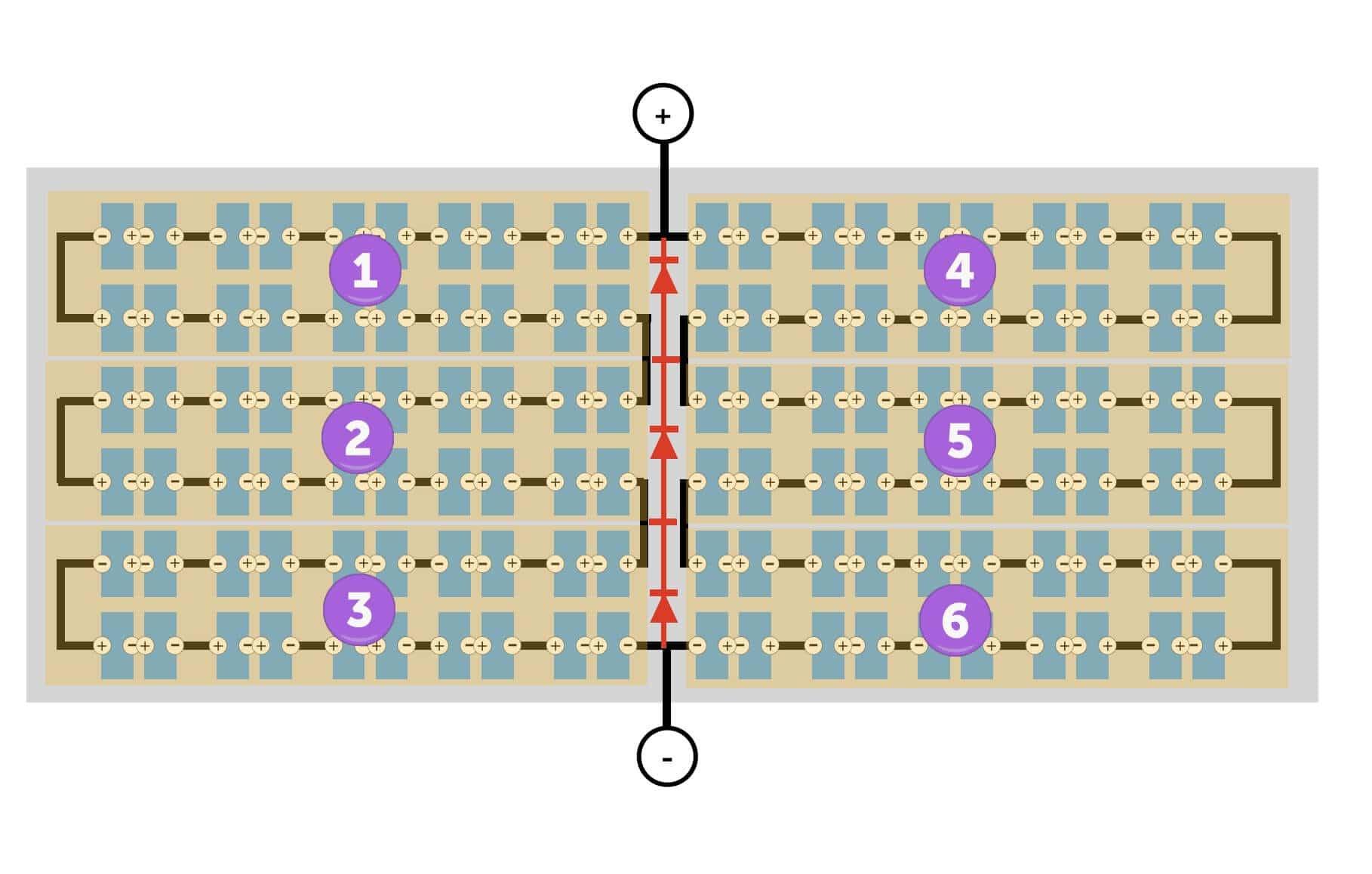"""Схема електропроводки для сонячних панелей half-cut. Є шість окремих """"рядків"""" комірок, з'єднаних паралельно."""