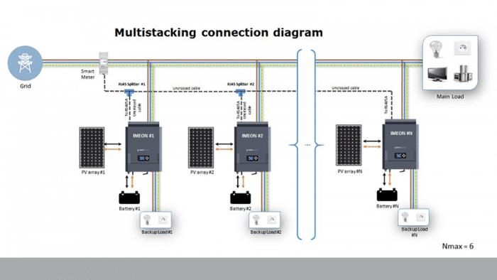 Схема паралельного підключення інверторів IMEON