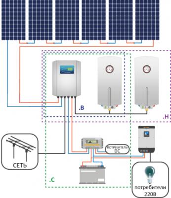 Схеми підключення інвертора KERBEROS для підігріву води