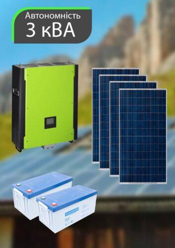 Сонячна електростанція 10кВт 01.07.2019